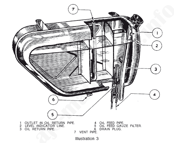 rubber on roadajs oil reservoir diagram
